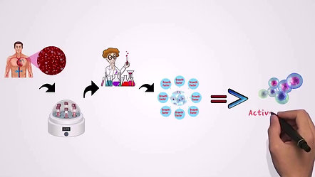 XCell Therapy Introduction
