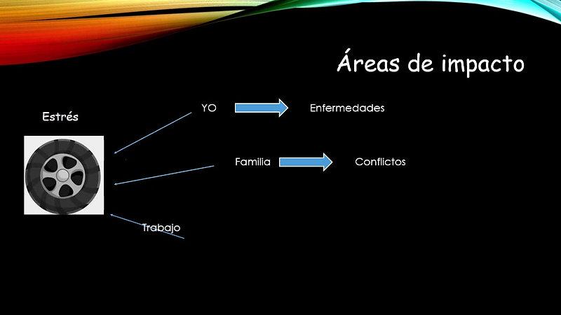 El estres y como gestionarlo- Montse Alvarado