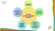 Оптимизация организации образовательного процесса в формате дистанционного обучения
