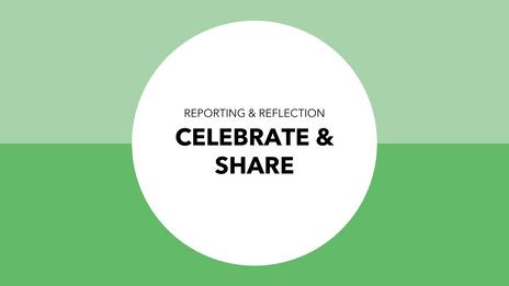 Celebrate & Share