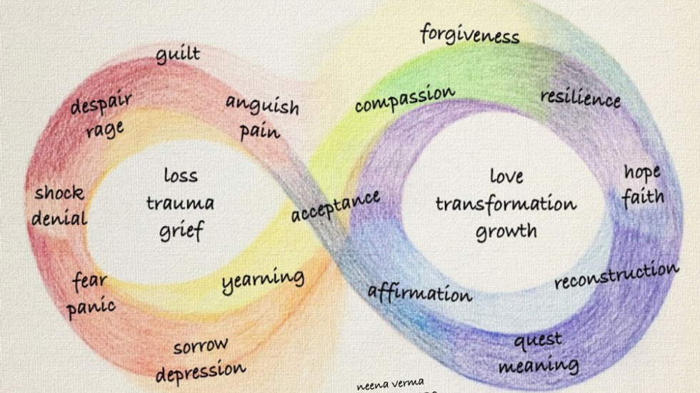 Grief & Growth: An Appreciative Journey through Generative Conversations