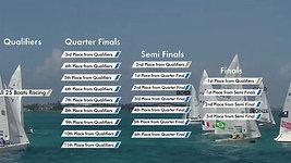 SSL Finals 2017 Nassau Bahamas
