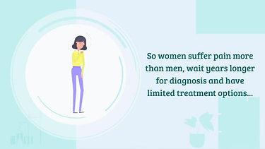 Gender Bias in pain