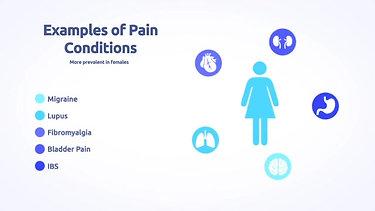 female focused pain