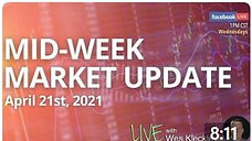 Mid-Week Market Update 4.21.21