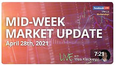 Mid-Week Market Update 4.28