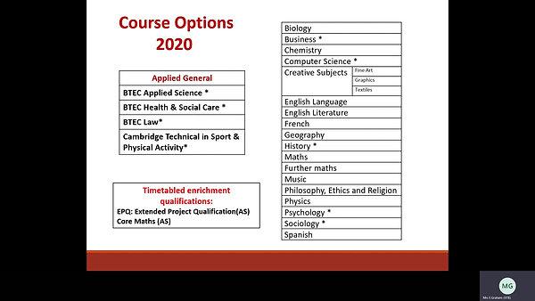 Sixth Form Application 2021