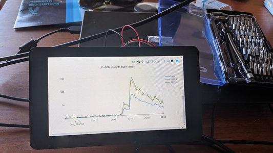 Fabricating Low-cost Sensors