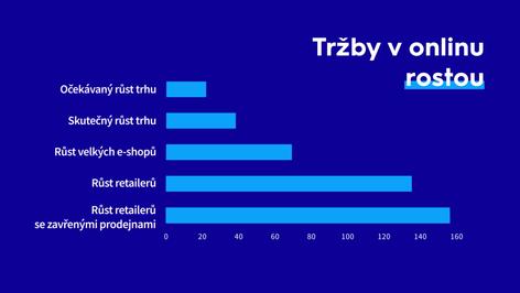 Shopsys - Jak nevstoupit do onlinu slepou uličkou