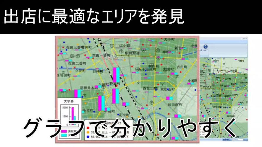 簡易エリアマーケティングソフト楽商地図