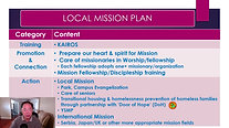 2021 Local Mission Video