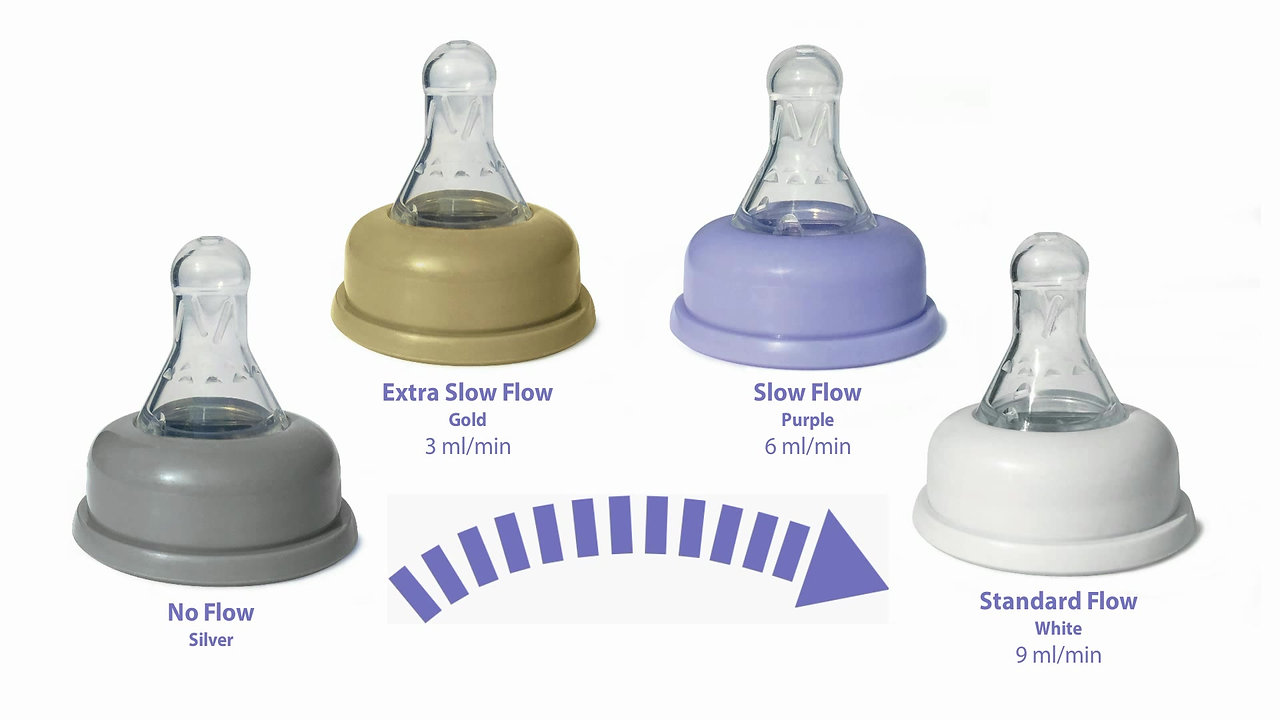 nfant®Nipple Quality Comparison