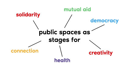 Public Space, Power, and Prosperity