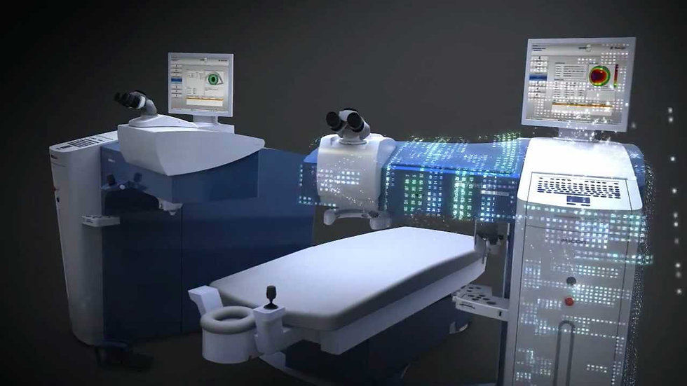 Cirugía Refractiva con Femtoláser Wavelight