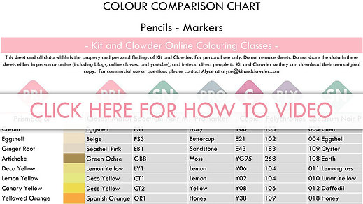 Kit and Clowder Colour Conversion Charts