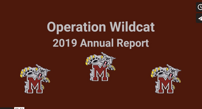 2020 Operation Wildcat Power Point