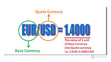 CURRENCY PAIR FORMAT