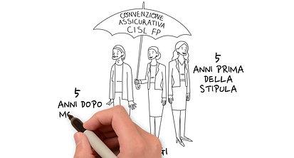 ConvenzioneAssicurativa (1)