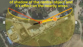 Solar Energy shadowing effect (21st June 2021 Summer Solistice)