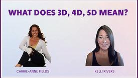 5/12/21 3PM PST, What is 3D, 4D, 5D?