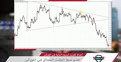 news factory-video trading lessons-Arabic