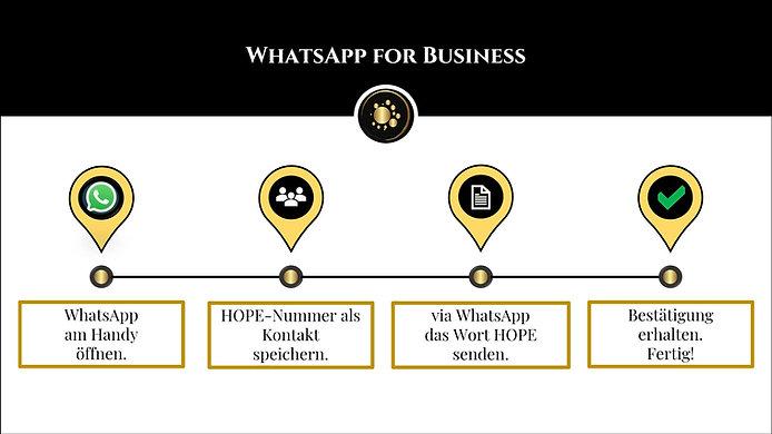 WhatsApp for Business Registrierung