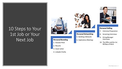 AdvantEdge Careers: Selling Yourself - The 10 Step Job Search Process