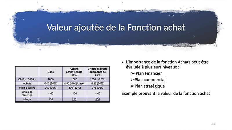 MADAC2020_Video_presentation_Nego_achat_G2