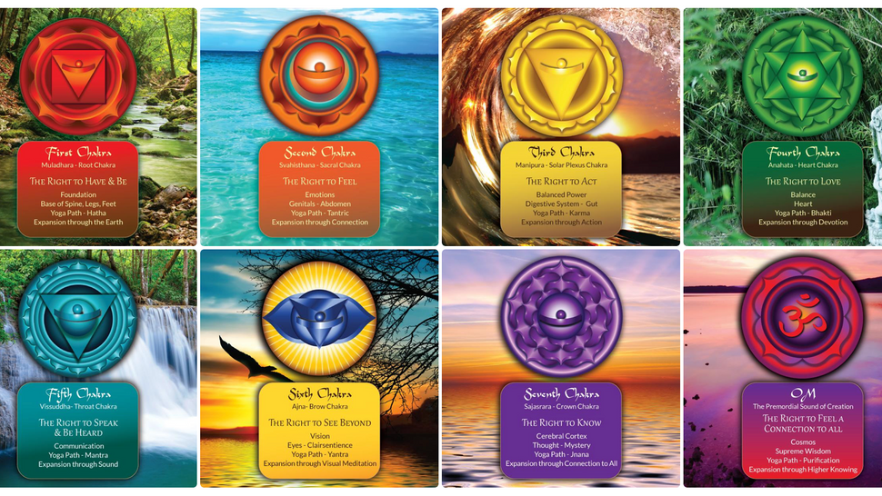 SEVEN CHAKRAS AND THE MAJOR GLANDS OF THE ENDOCRINE SYSTEM
