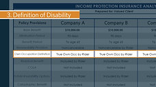 Disability Insurance - 5 Reasons to Have it