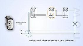 Installazione del Deviatore Connesso