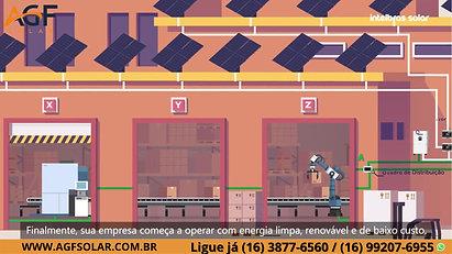 Energia Solar - Empresas