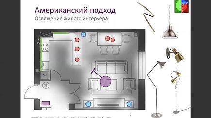Вебинар 2 - Европейский и американский подход к освещению в доме