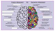 Wellbeing Workshop: Growth mindset