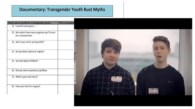 Wellbeing Workshop: Gender Identity