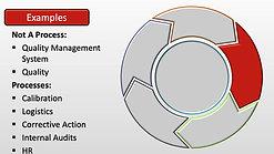 snix - Process identification