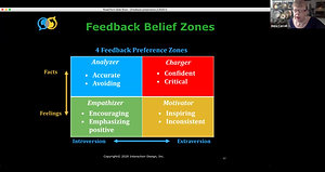 Agile in Action - Everyday Feedback