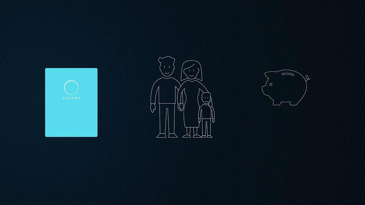 sonnenFlat – der erste Stromvertrag, der Geld verdienen kann!