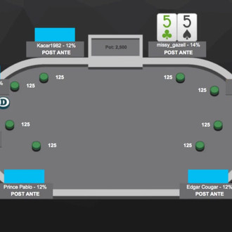 $11 Final Table Review
