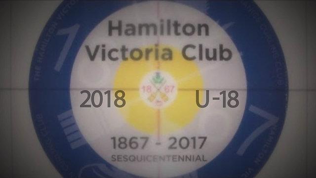 2018 U-18 Curling Championships