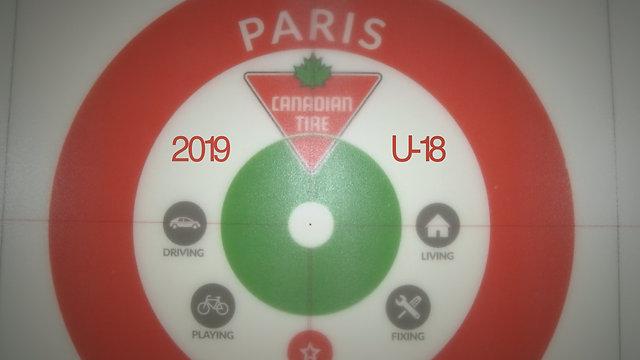 2019 U-18 Provincial Championship