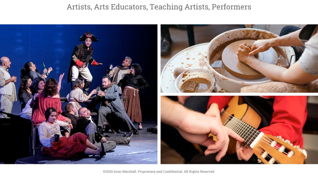 Mental Health for the Arts: Helping Students Cope after COVID-19 Webinar