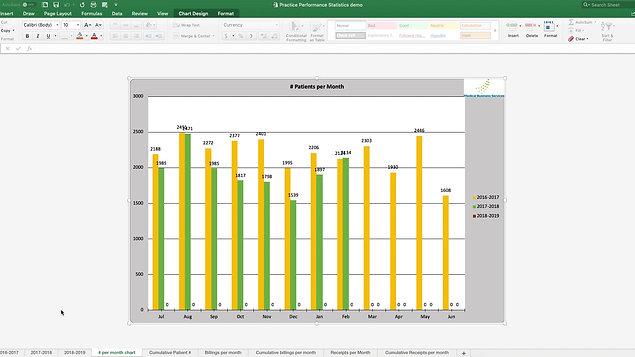 Practice Performance Tracker Demo