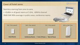 Happy Hotels - Hospitality Wi-Fi Solutions Webinar