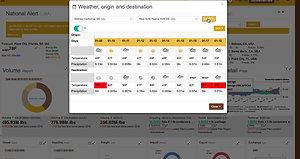 Origin-Destin Weather