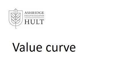 3.b.i.1. Value Curve