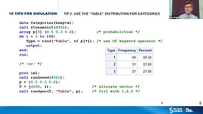 Ten Tips for Simulating Data with SAS