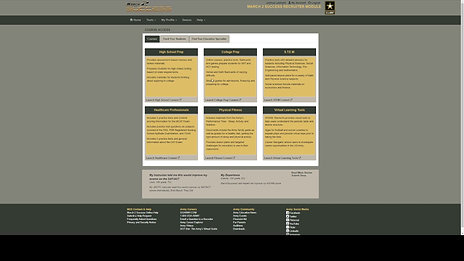 M2S User Guide