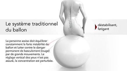SYSTEME 3D PAR RAPPORT AU BALLON