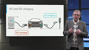 Electric Cars AC and DC charging of electric vehicles